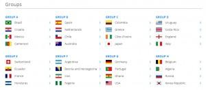 poules de la Coupe du Monde 2014